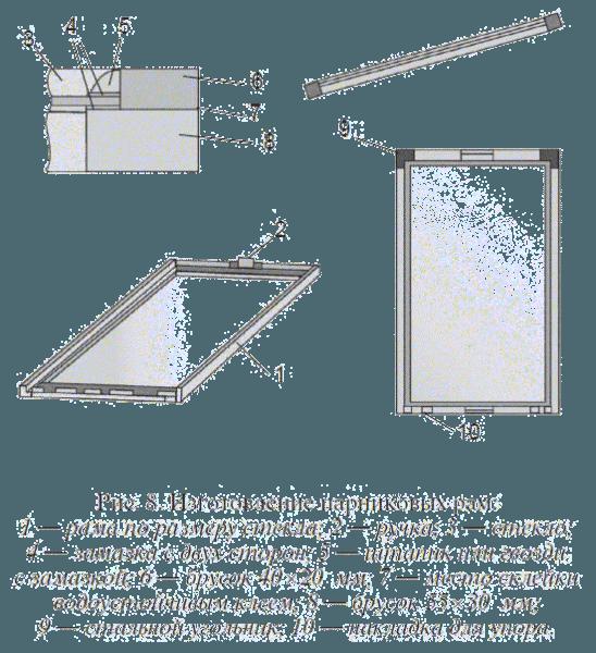 На фото – схема рам под стекло.