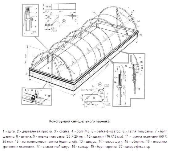 Схема парника из труб ПВХ